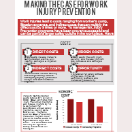 Making the Case for Work Injury Prevention [INFOGRAPHIC]